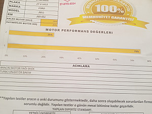 FORD FOCUS 2011 TDCI 1 6 TITANYUM